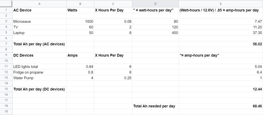 Screenshot of a spreadsheet showing how to calculate approximate amp-hour usage.