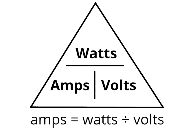 A conversion triangle to help convert from amps to watts or watts to amps.
